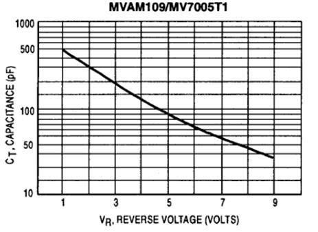 Question 4 An n-channel MOSFET with V TN = 1 V, K n = 0.8 ma/v 2 is biased to operate in its saturation region with I D = 1 ma. Determine the transconductance g m.