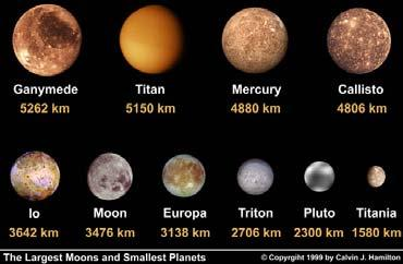 Primary Moons in