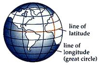 Satellite Grund Tracks The Six Classical Orbital Elements allw us t describe what an rbit lks like in space.