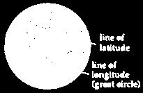 A grundtrack shws the lcatin n the Earth that the spacecraft flies directly ver during its rbital path arund the Earth.