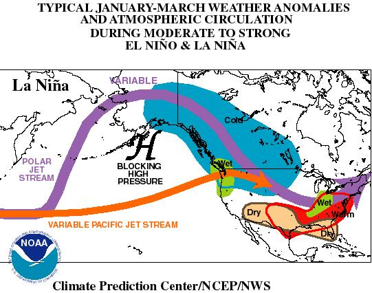 The Effects of La Niña La Niña episodes are associated with three prominent changes in the wintertime atmospheric flow across the eastern North Pacific and North America.