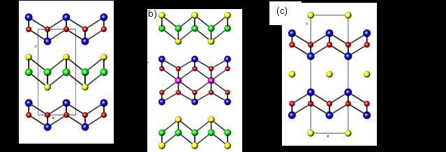 Fig 1. The crystal structures of (a) [BiO][CuQ] (b) [Bi 2YO 4][Cu 2Se 2] and (c) Bi 2O 2Te. Referernces 1. S.D.N. Luu, P. Vaqueiro, J. Mater.