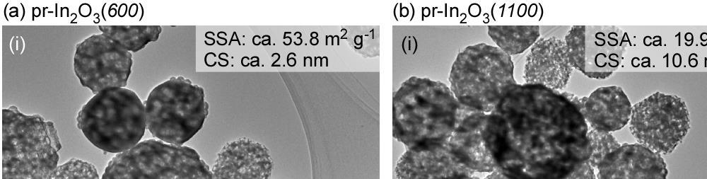 and (c) a SEM photograph of PMMA particles which were synthesized after 30 min. Fig. 2.
