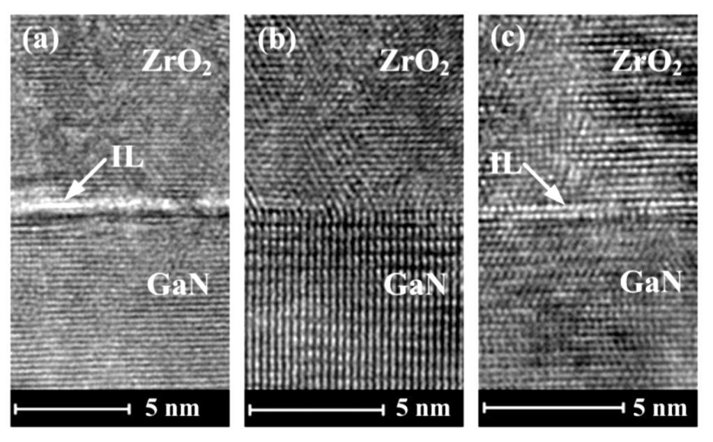 temperatures. The as-deposited sample is indicated as N.A. Fig.2 Cross-sectional TEM images of the ZrO2 dielectric layers on GaN: (a) as-deposited (N.