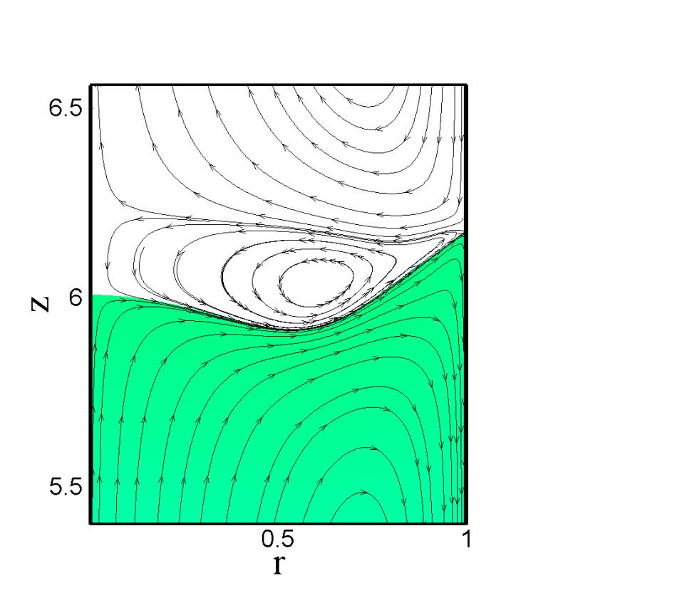FIG. 3. Curvature of spherical cap at the tube centre as function of Weber number. FIG. 4.