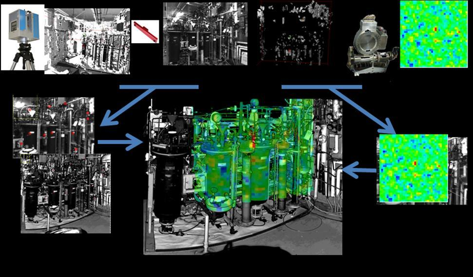 Fig. 10. Process of how gamma image is combined onto the 3D laser scan. 4.