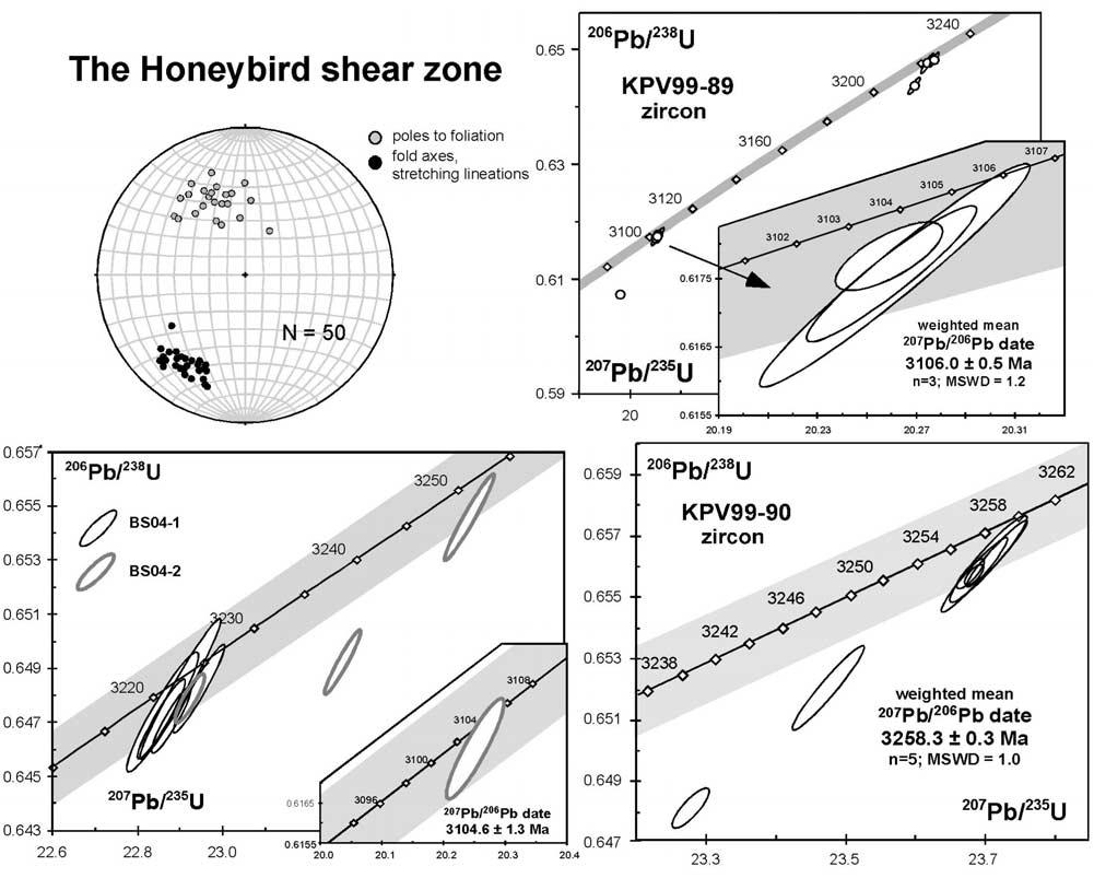 Figure 8. Concordia plots and structural data from the Honeybird Shear Zone (HSZ). See Figure 2 and auxiliary material for location and text for discussion. 3.