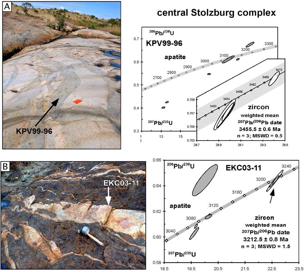 Figure 11. Field photos and concordia plots for samples from the central Stolzburg complex. See Figure 9 and auxiliary material for sample localities. (a) Sample location of orthogneiss KPV99-96.