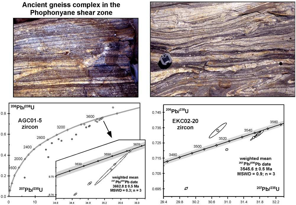 Figure 4. Field photos and concordia plots for the Ancient Gneiss Complex (AGC) in the Phophonyane shear zone.