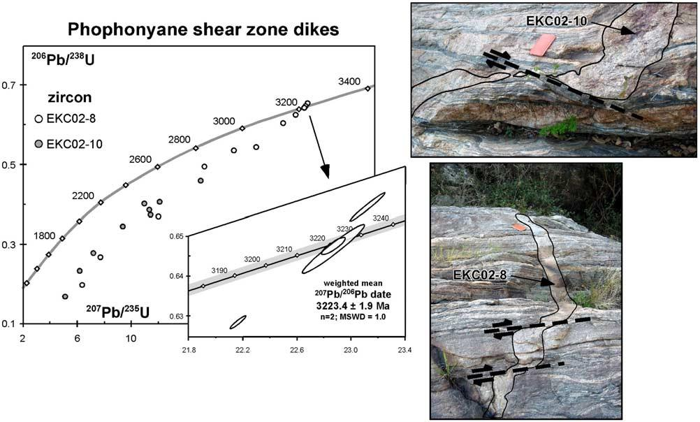 Figure 5. Field photos and concordia plot for syntectonic dikes from within the Phophonyane shear zone, Pigg s Peak inlier.