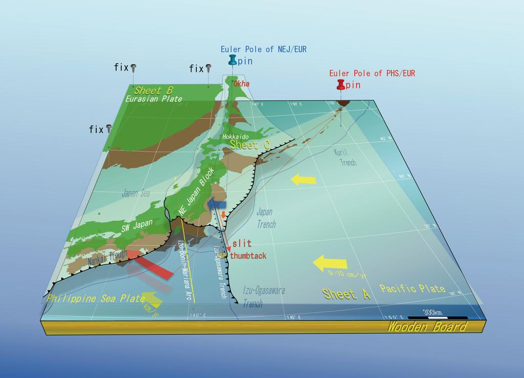 Bulletin of the Geological Survey of Japan, vol. 68 (4), 2017 Fig. 4 The Pacific Plate will never be cut by tear fault in this improved model. Pacific Plate for almost 300 km.