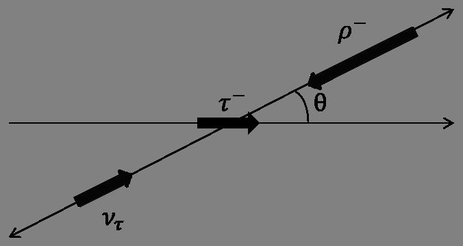 3.4. TAU DECAYS AS SPIN ANALYZERS 23 (a) Figure 3.6: τ ρ T ν τ (a) and τ ρ L ν τ (b). The thick arrows denote the helicity of the particles. (b) where α is given by α = m2 τ 2m 2 V m 2 τ + 2m 2 (3.