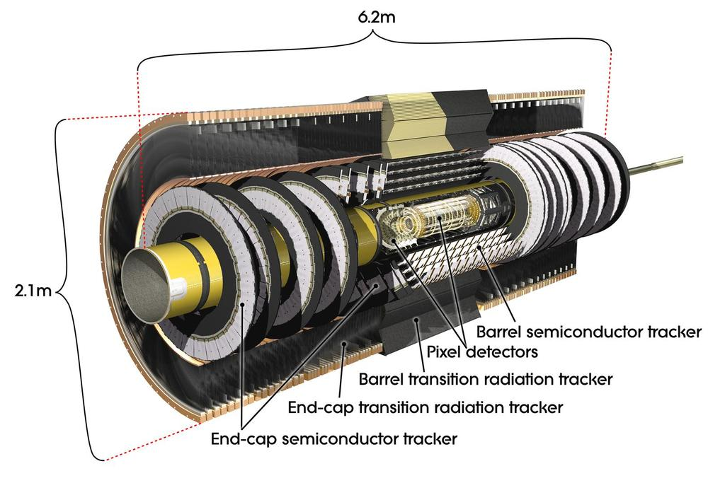 44 CHAPTER 5. THE LARGE HADRON COLLIDER AND THE ATLAS EXPERIMENT In Figure 5.3 an overview of the ATLAS detector is shown.