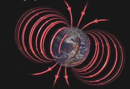 GEOMAGNETIC EFFECTS Earth has an approximately dipolar magnetic field Latitude Effect At the