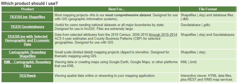 exercise, it was decided that the QGIS platform would be utilized to meet the needs of the participants, since it runs on multiple platforms.