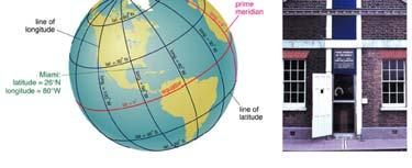 constellations we see depend on latitude and time of year?