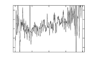 106 Zhan Xiang and Chen Li / Chinese Astronomy and Astrophysics 38 (2014) 100 116 Fig. 3 The relative reflectance spectrum of the comet 49P on 3rd Jan. 2012 Fig.