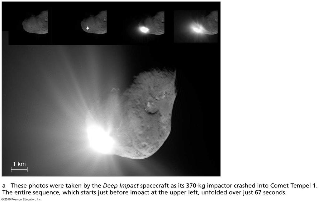 Deep Impact Mission to study nucleus of Comet Tempel 1 Projectile hit