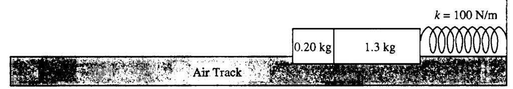 1995B1. As shown above, a 0.20-kilogram mass is sliding on a horizontal, frictionless air track with a speed of 3.0 meters per second when it instantaneously hits and sticks to a 1.