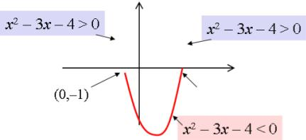 CHAPTER 4: Polynomial and Rational Functions - PDF