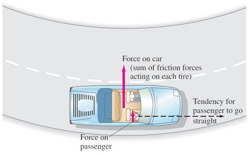 Another example of horizontal circular motion involves a vehicle rounding a turn on a flat road.
