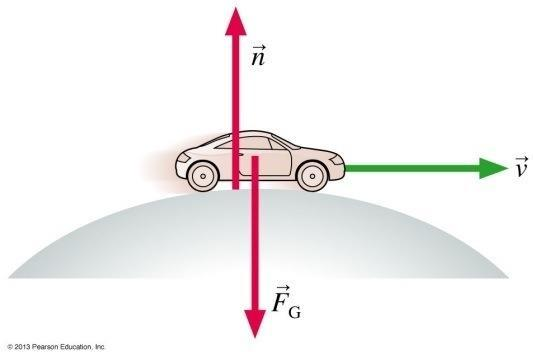 The same idea can be applied to the case of a vehicle going over a round hill or a curved surface.