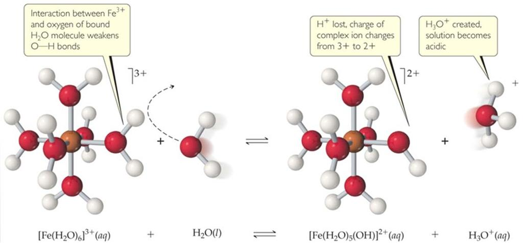 Cations Group I or Group II (Ca 2+, Sr 2+, or Ba 2+ ) metal cations are neutral.