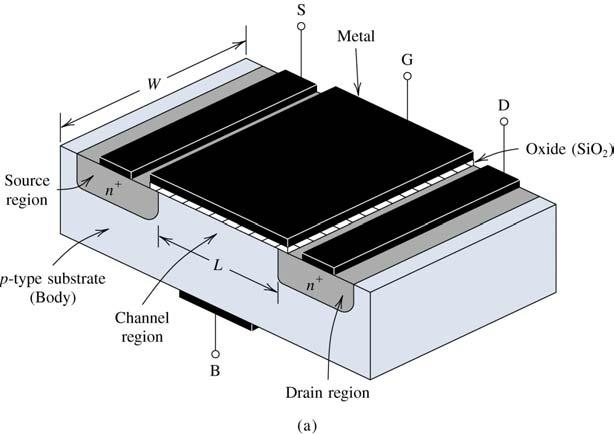 Enhancement-Type MOSFET Most widely used field effect transistor (enhancement type) Let s look at