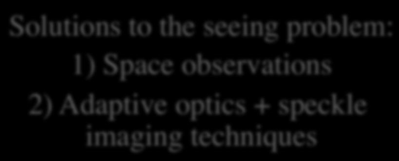 Turbulent mixing in the Earth's atmosphere varies the optical refractive index over very short time scales (~ms) As a result, a point-like astronomical source is seen as a disk (the seeing ) that is