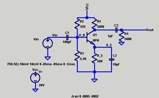 The bottom plot shows how the gain of the circuit changes as the input wave form varies