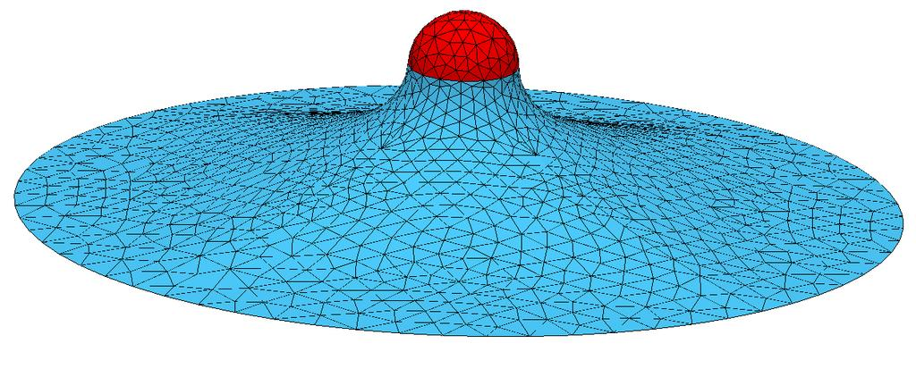 The surface tension σ is the Lagrange multiplier conjugate to the excess area that is generated due to wrapping on the particle relative to the unwrapped flat membrane.