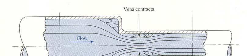 The loss is associated with the contraction of flow and turbulence at the change of diameter and vena contracta,which