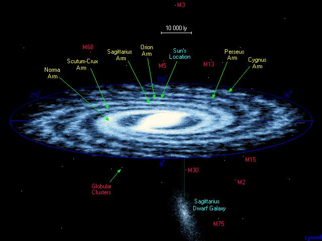 Milky Way Galaxy http://www.atlasoftheuniverse.