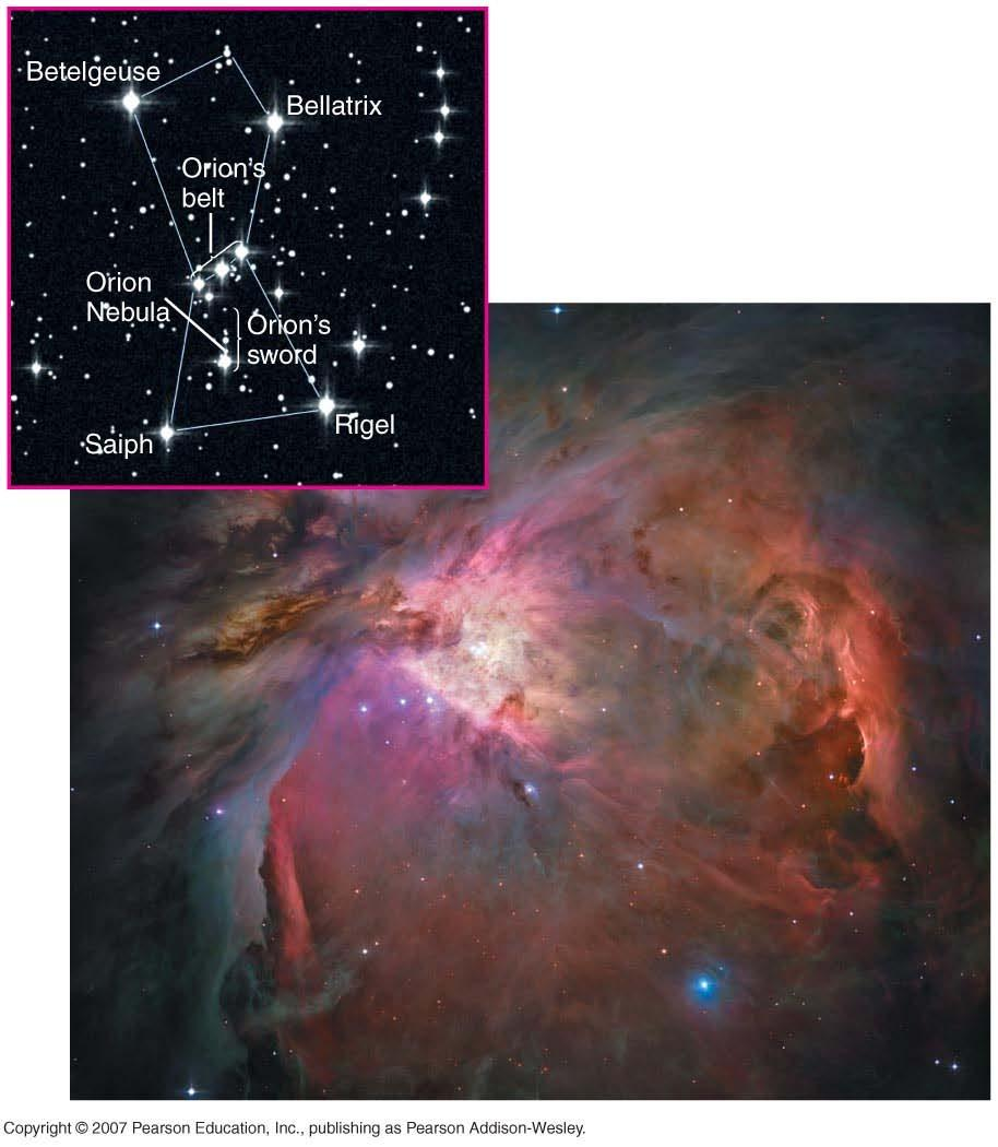 Distances to the stars We see Orion Nebula how it looked 1,500 years ago, about the time of the fall of the Roman Empire.