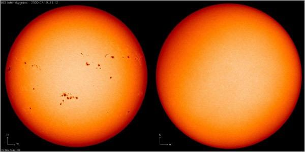 SUNSPOTS Constantly changing