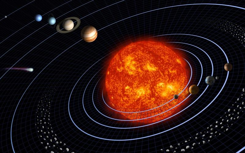 the motions in our solar system Is it special? No!