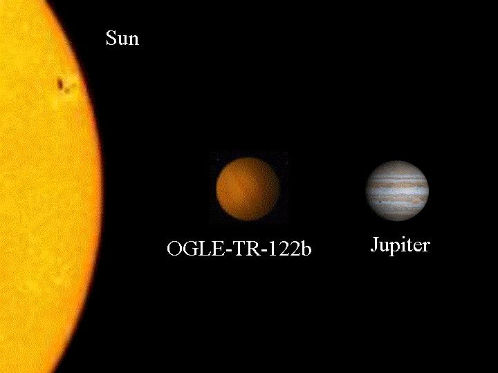 From planets to low-mass stars Sun 1000 M Jup OGLE-TR-122b