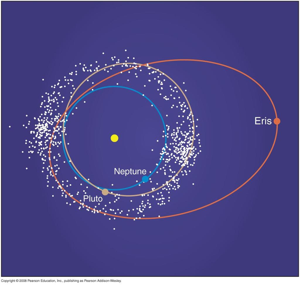 Kuiper Belt Objects These large, icy objects have orbits similar to the smaller objects in the
