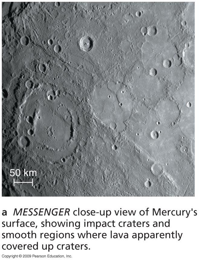 Cratering of Mercury Mercury has a mixture of heavily cratered and