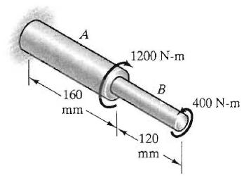 -2- Q1. [a] The solid shaft with shear modulus of elasticity, G = 28 GPa is used to transmit the torques applied as shown in Figure Q1[a]. Part A is 40 mm diameter and part B is 20 mm diameter.