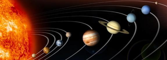 The Sun and all the objects that travel around it, including the nine known planets