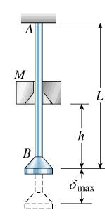 Assumptions: (a) The collar sticks to the flange and moves downwards with it. (b) Disregard all energy loses (heat). (c) The bar behaves always in the elastic range.
