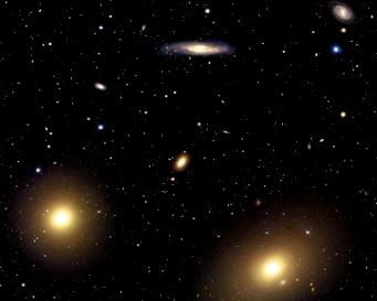 galaxies Round or