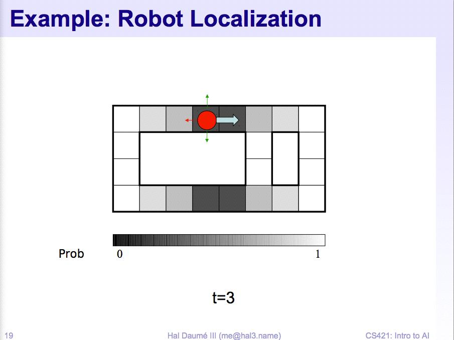 Example: Robot
