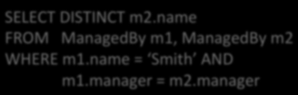 Example } Find all employees having the same manager as Smith A(x) :- ManagedBy( Smith,y) & ManagedBy(x,y)