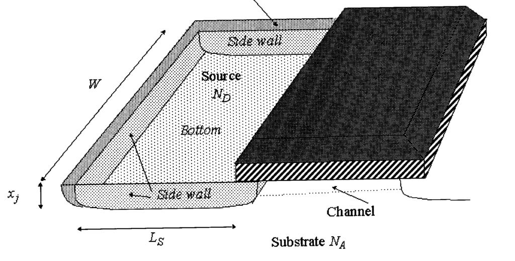 Diffusion Capacitance (Junction Capacitance)