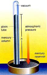 What is Pressure? Pressure is the result of the gases colliding with the walls of the container it is in. Everytime a particle hits the wall of the container, it exerts a force or push.