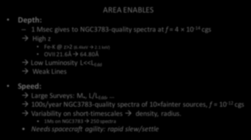 Area Enables AREA ENABLES Depth: 1 Msec gives to NGC3783-quality spectra at f = 4 10-14 cgs à High z Fe-K @ z>2 (6.4keV à 2.1 kev) OVII 21.6Å à 64.