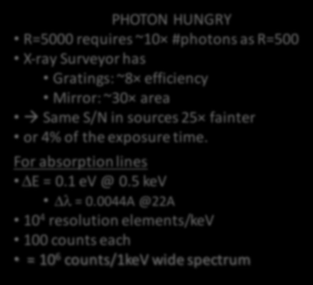Diagnostics need Area PHOTON HUNGRY R=5000 requires ~10 #photons as R=500 X-ray Surveyor has Gratings: ~8 efficiency Mirror: ~30 area à Same S/N in sources 25 fainter or 4% of the exposure
