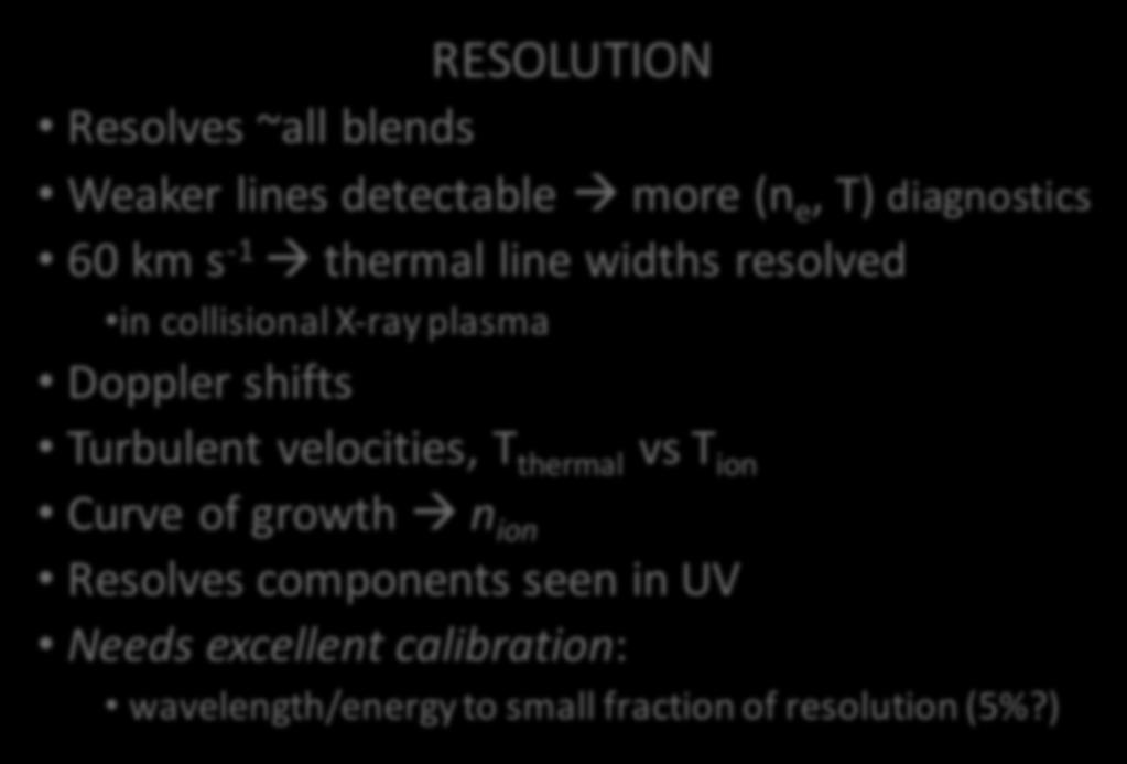 Diagnostics RESOLUTION Resolves ~all blends Weaker lines detectable à more (n e, T) diagnostics 60 km s -1 à thermal line widths resolved in collisional X-ray plasma Doppler shifts